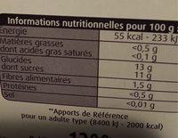 Pomme Sans Sucre Ajouté - Informations nutritionnelles - fr