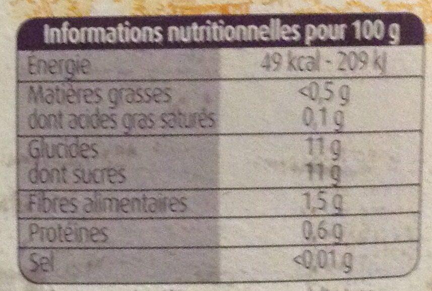 Pommes Passion Sans Sucres Ajoutés - Informations nutritionnelles - fr