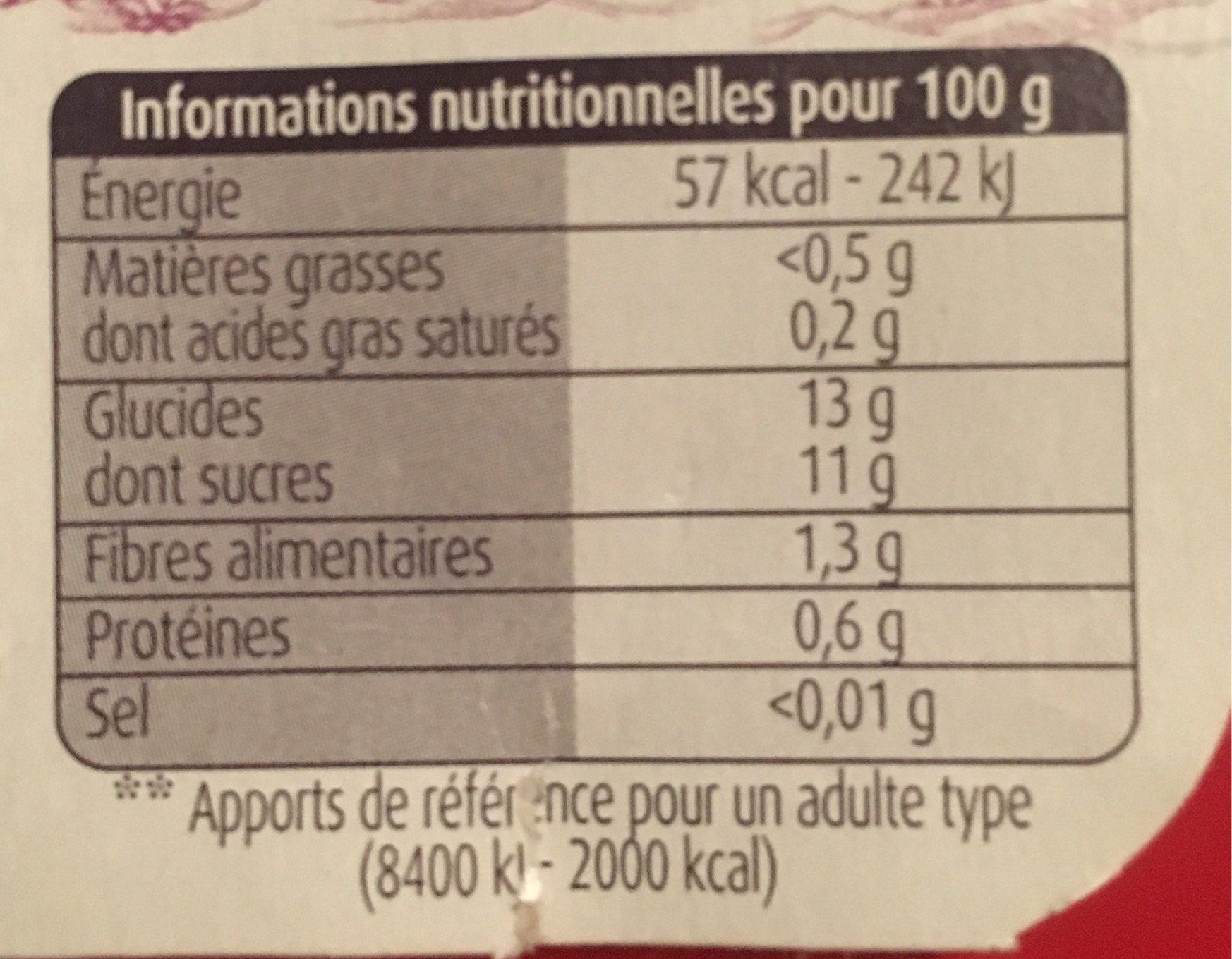 Compote pommes figues sans sucre ajoute - Informations nutritionnelles