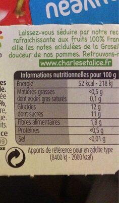 Pommes groseilles SSA - Informations nutritionnelles - fr
