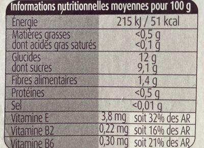 Spécialités de Pommes, Cranberries et Framboises - Informations nutritionnelles - fr