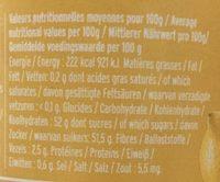 Citron de menton - Nutrition facts