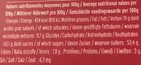 Cerise confites - Informations nutritionnelles - fr