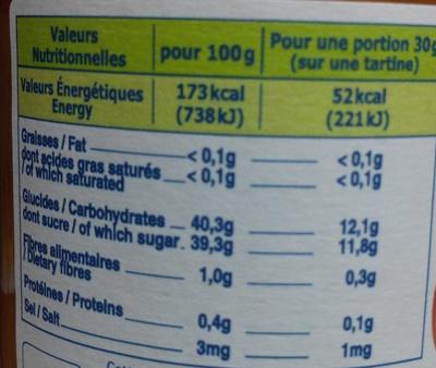 Pêche Mangue Bio - Informations nutritionnelles - fr