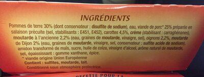 Porc à la Dijonnaise - Ingrédients - fr