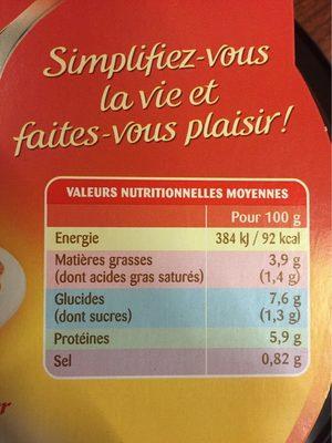 Porc à la Dijonnaise - Informations nutritionnelles - fr