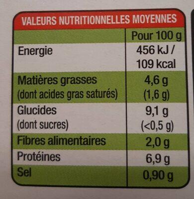 Risotto au poulet et parmesan - Voedingswaarden - fr