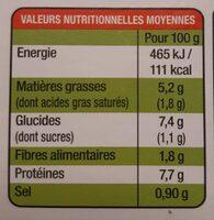 Poulet sauce suprême et ses pommes de terre - Voedingswaarden - fr