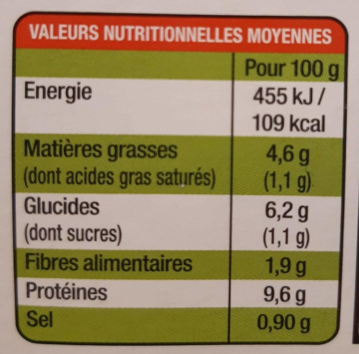 Sauté de veau et ses petits légumes - Voedingswaarden - fr