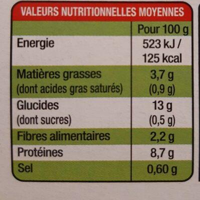 Saumon, fondue de poireaux et son blé - Voedingswaarden - fr