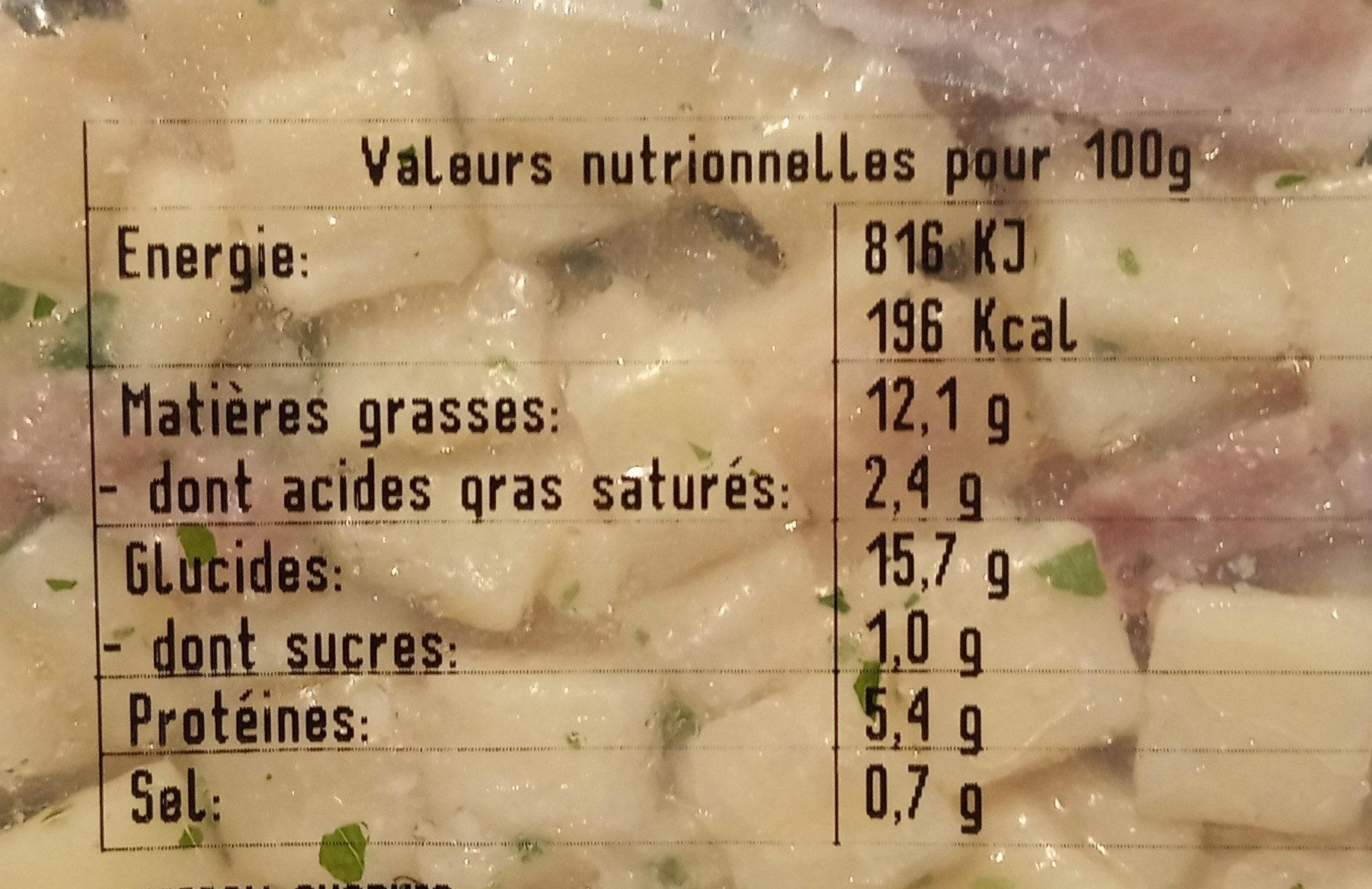 Salade savoyarde - Nutrition facts