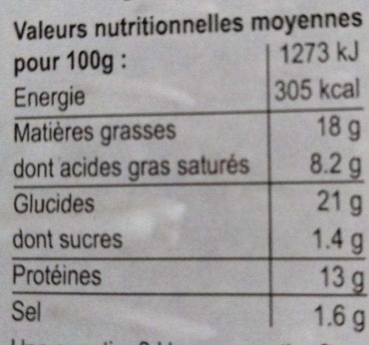 Tourte des Écoliers aux 3 Viandes - Voedingswaarden - fr