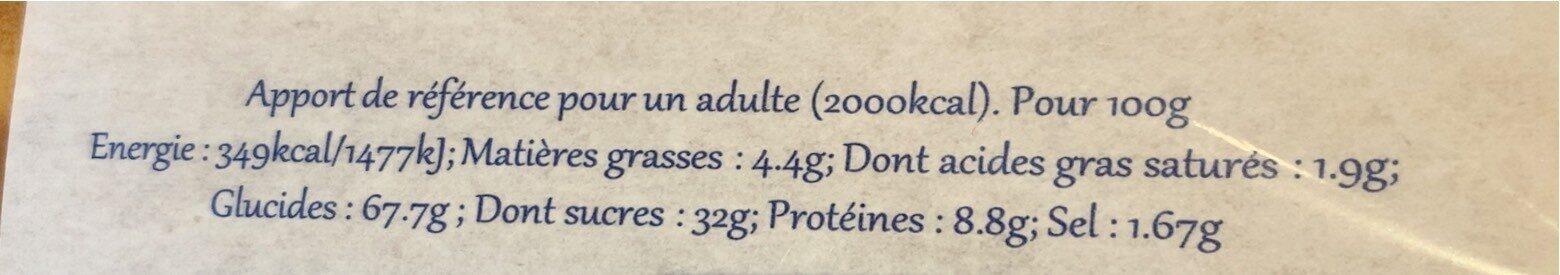 Crêpes artisanales faites à la main - Informations nutritionnelles - fr