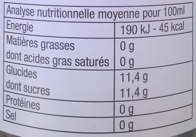 Jus de Pommes - Voedigswaarden