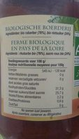 Compote rhubarbe - Nutrition facts - fr