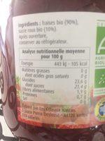 Compote de fraise avec morceaux - Ingrédients