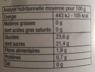 Compote fraises - Informations nutritionnelles - fr