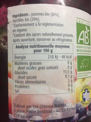 Puree pommes myrtilles - Voedigswaarden