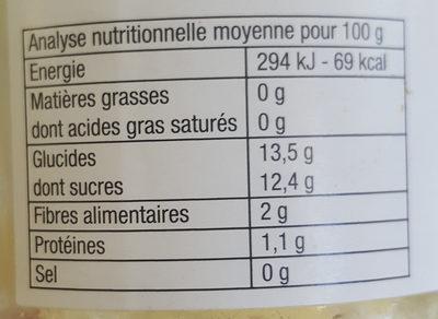 Purée kiwis bananes - Informations nutritionnelles