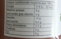 Purée pomme groseilles - Informations nutritionnelles - fr