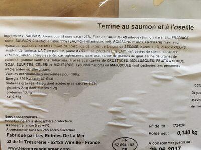 Terrine au saumon et a l'oseille - Ingrediënten