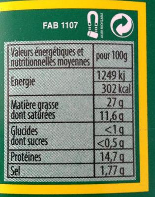 Pâté de campagne pur porc - Informations nutritionnelles - fr