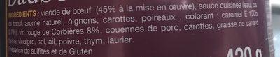 Daubes de boeuf - Ingrédients - fr