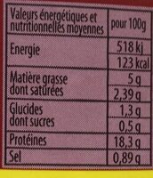 Daubes de boeuf - Informations nutritionnelles - fr