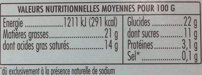 Petites crèmes au four caramel - Informations nutritionnelles - fr