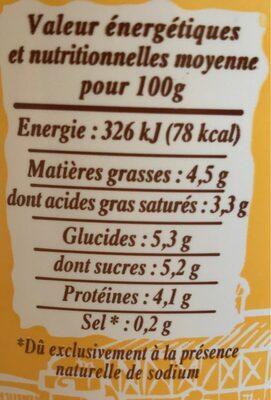 Fromage Frais en Faisselle (6 % MG) - Nutrition facts