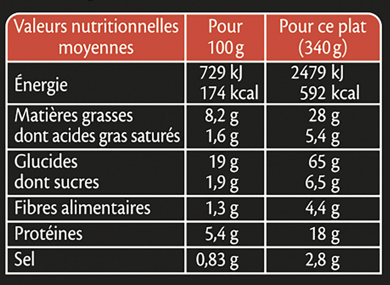 Paëlla poulet, riz & chorizo, sauce poivrons tomates - Valori nutrizionali - fr