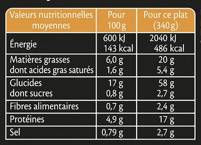 Poulet riz au pavot & carottes sauce curry - Valori nutrizionali - fr