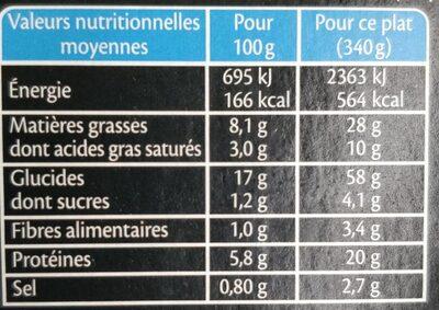 Saumon, gnocchetti, sauce ricotta épinards - Voedingswaarden - fr