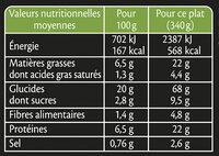 Poulet, conchiglie au basilic & mozzarella, sauce tomates - Informations nutritionnelles - fr