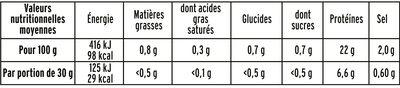 4 TRANCHES BLANC DE DINDE ZERO NITRITE - Informations nutritionnelles