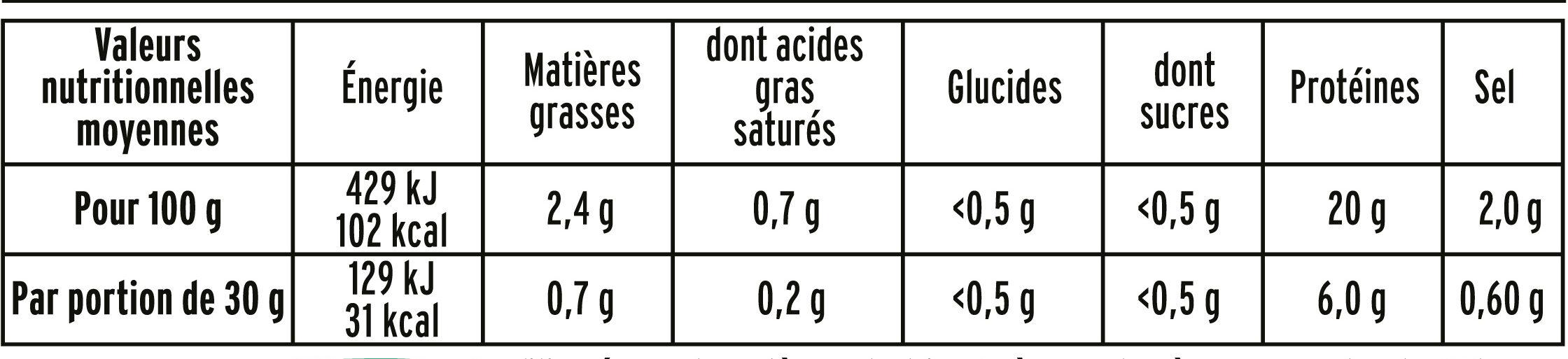 4 TRANCHES BLANC DE POULET ZERO NITRITE - Informations nutritionnelles - fr