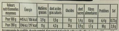 Filet de lieu Risotto Tomates Basilic - Nutrition facts