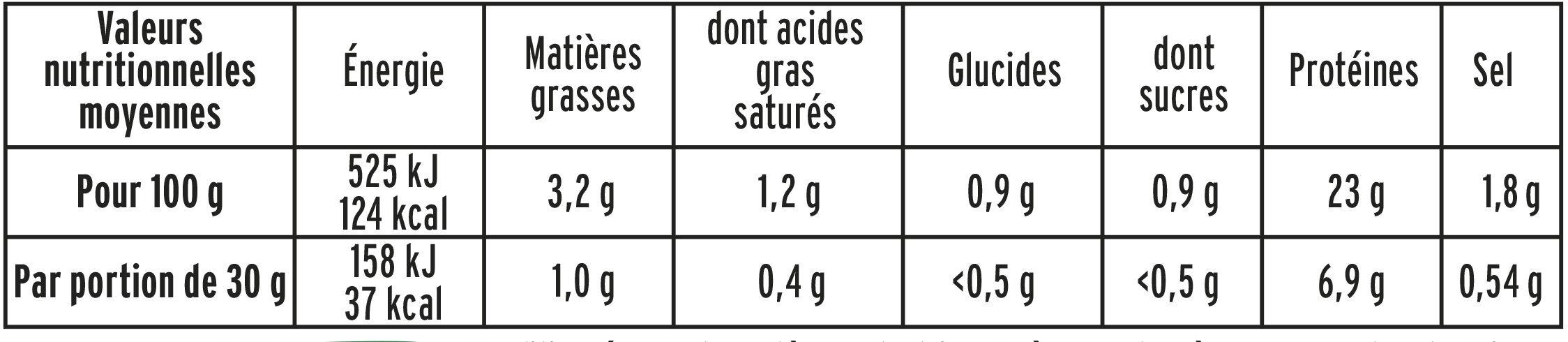 Rôti de Porc cuit - 100% filet* - 6tr - Nutrition facts