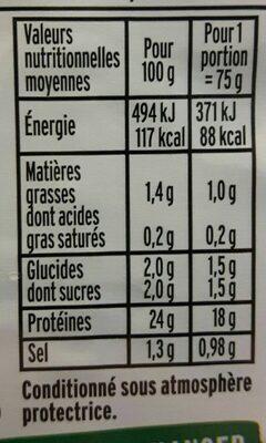 Aiguillettes de poulet rôti - Valori nutrizionali - fr