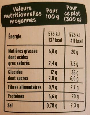 Tagliatelle à l'Italienne & Poulet - Informations nutritionnelles - fr