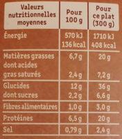 Les Tagliatelles à l'Italienne & Poulet sauce crème & basilic - Nährwertangaben - fr