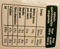 Linguine à l'italienne & poulet - Nutrition facts