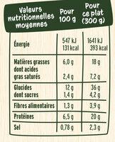 Le Gratin Butternut Pâtes & Poulet et sa sauce crème & emmental - Informazioni nutrizionali - fr