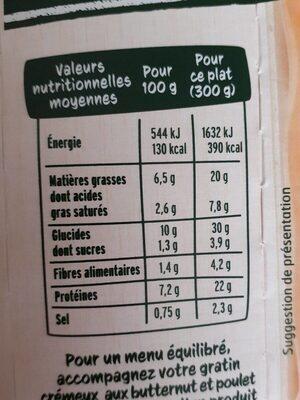 Gratin crémeux aux butternut & poulet - Nutrition facts