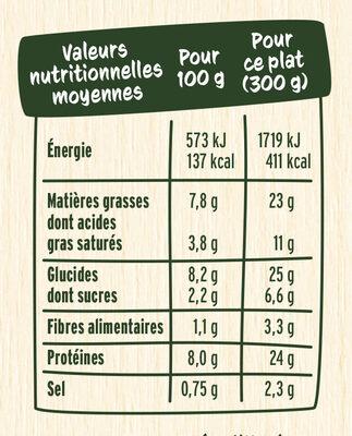 Parmentier de boeuf Charolais - Nährwertangaben - fr