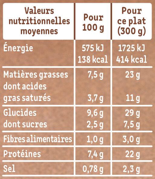 Le Parmentier de Boeuf Charolais purée à la crème fraîche - Nutrition facts - fr