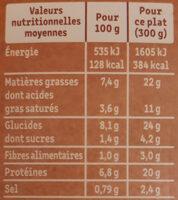 Le Parmentier de Saumon sauce ricotta épinards - Informations nutritionnelles - fr
