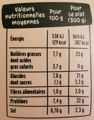Parmentier de Saumon aux Épinards - Voedingswaarden - fr
