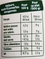 Pommes de terre gratinées aux lardons et champignons - Voedingswaarden - fr