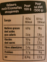 Courgettes à la Provençale et Riz crémeux - Informations nutritionnelles - fr